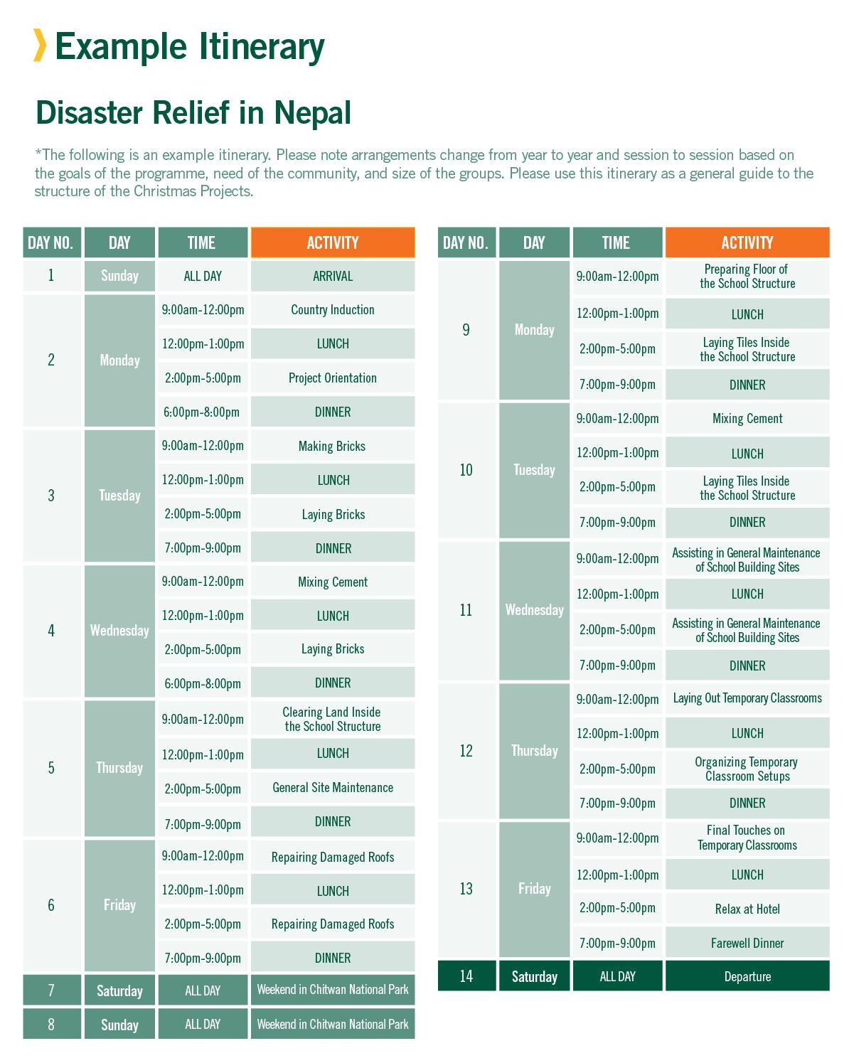 Christmas Projects Disaster Relief in Nepal