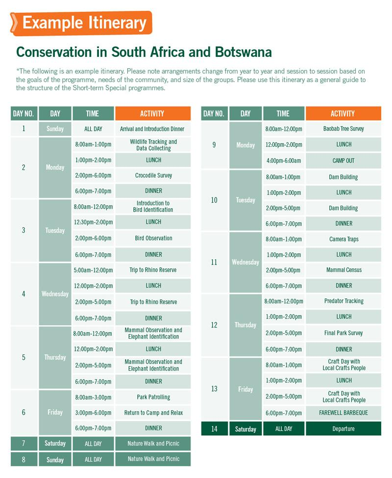 Short-term Special Volunteer Trips with Conservation in Botswana and South Africa